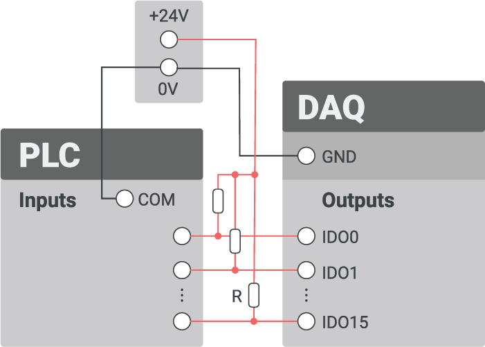 Wiring Diagrams - FACTORY I/O on plc chassis, plc controls, plc controller, plc connections, plc components, plc software, plc parts, plc diagram, plc electrical, plc lighting, plc hardware,