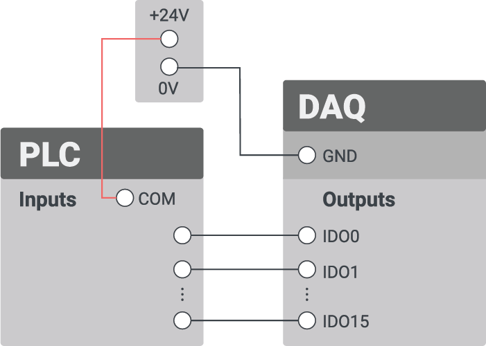 Wiring       Diagrams     FACTORY    IO