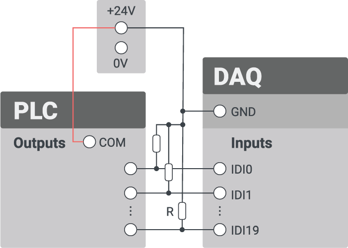 Wiring Diagrams - FACTORY I/O on