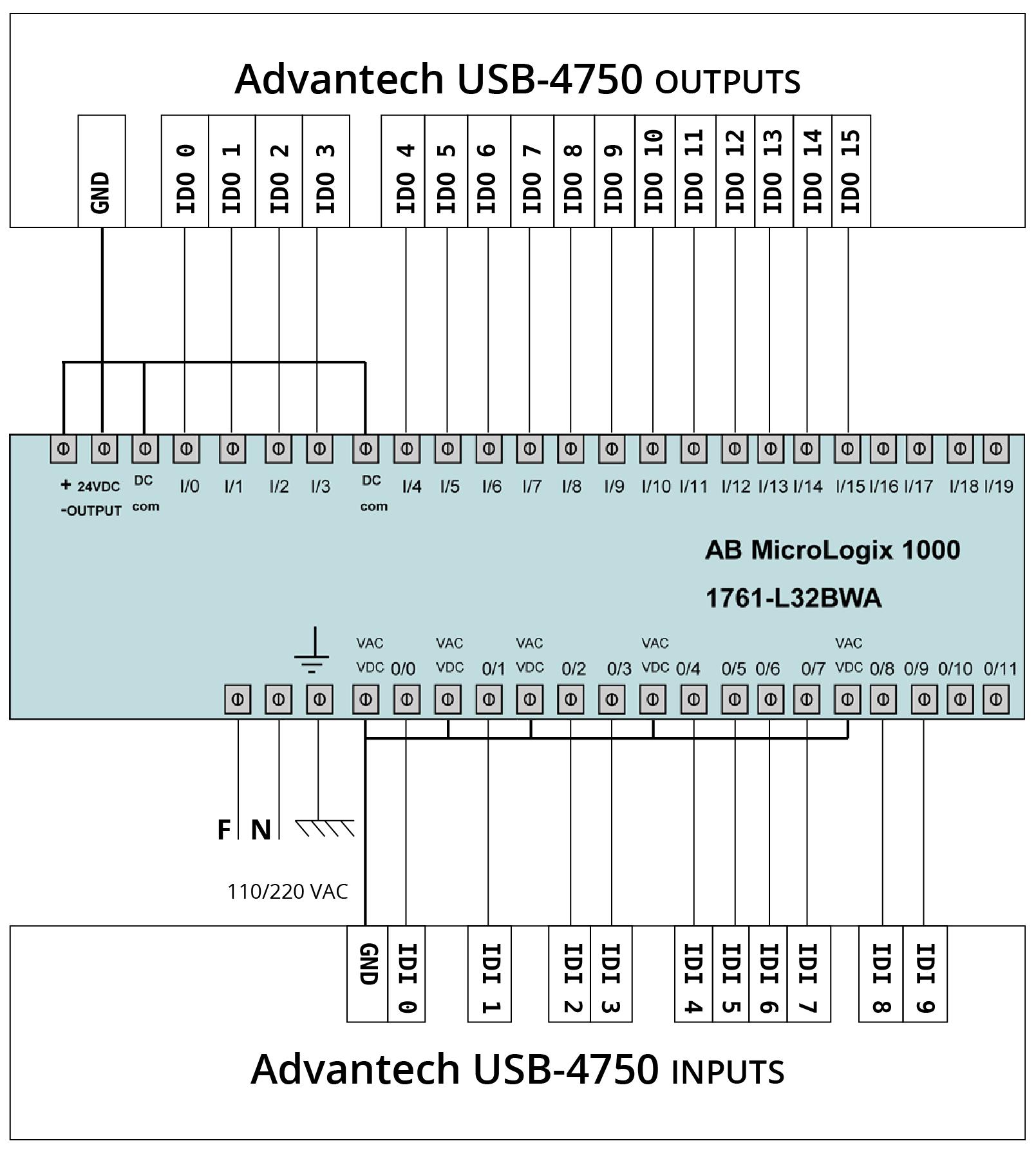 [DIAGRAM_38YU]  Wiring Diagrams - Factory I/O - Documentation | Input Card Wiring Diagram |  | Factory I/O - Documentation