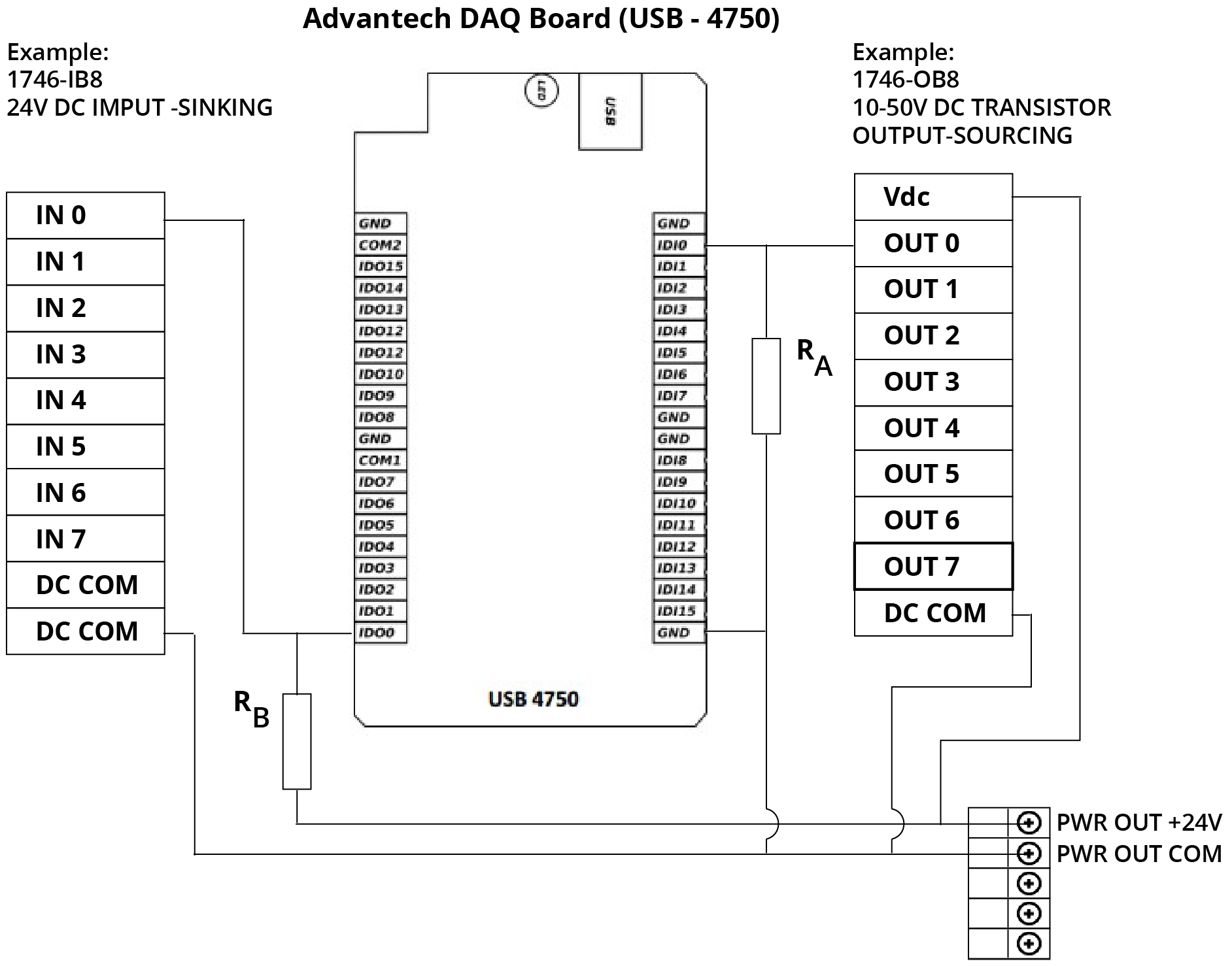 [SCHEMATICS_48DE]  Wiring Diagrams - Factory I/O - Documentation | Input Module Wiring Diagram |  | Factory I/O - Documentation